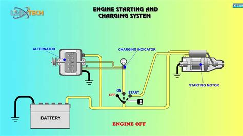 alternator charging system diagram alternator wiring