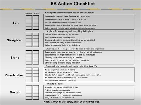 5s Standardize Checklist Www Pixshark Com Images Galleries With A Bite 5s Cleaning Checklist Template