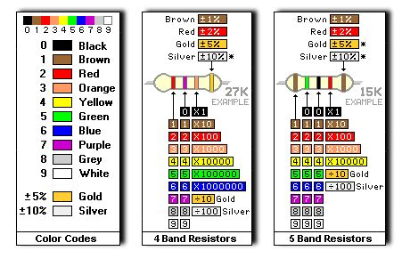how to read electronic resistors how to read resistor color codes electronic circuit diagram and layout