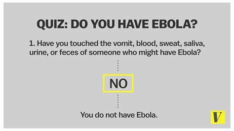 how do you know if you have a bench warrant here s how you can catch ebola and how you can t 11