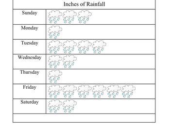 weather pattern quiz graphing weather patterns quiz worksheet for kids