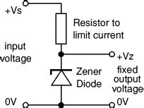 how to check a zener diode with digital multimeter zener diodes