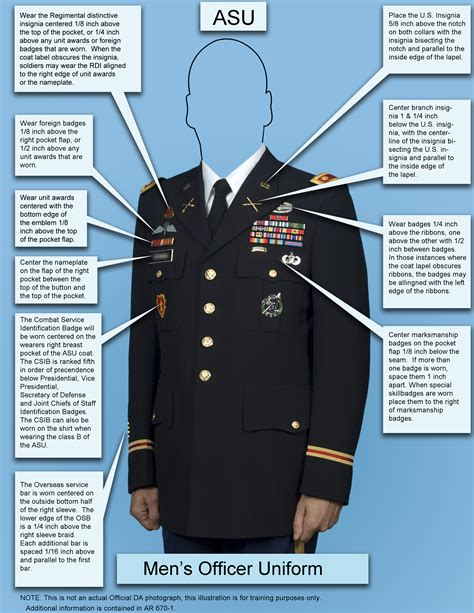 asu class b measurements army service uniform guide poster pictures to pin on