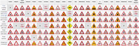 Baustellenschild Geschwindigkeit by Verkehrsschilder Deutschland Gr 246 223 E Verkehrssignale