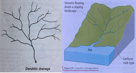 drainage pattern and types drainage patterns