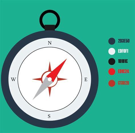 desain grafis flat membuat desain flat kompas di adobe illustrator