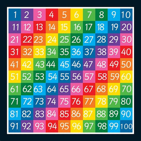 small printable numbers 1 100 1 100 grid full solid thermoplastic designs and lines