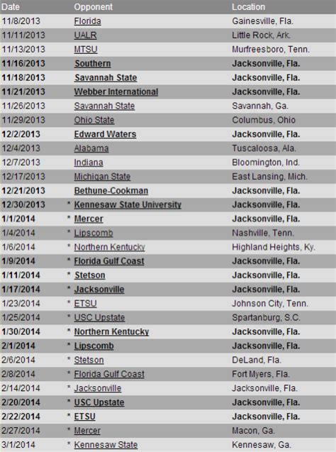 uk basketball schedule central time unf releases men s basketball schedule uf mich state