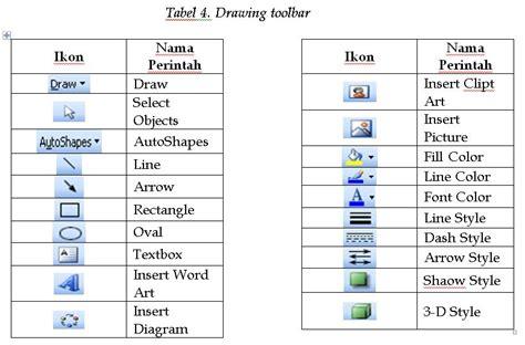 gambar ikon format pointer menu dan ikon pada perangkat lunak pengolah kata naela