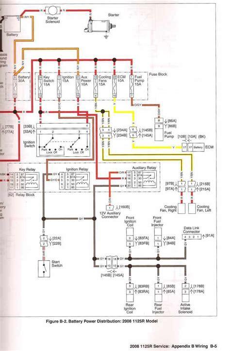 cyclone wiring diagram