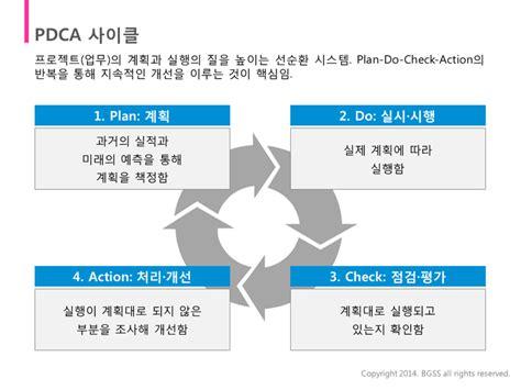 보고서 양식 실무 Ppt 템플릿 Pdca 사이클 원화살표를 이용한 순환 구조 표현 네이버 블로그 Pdca Ppt
