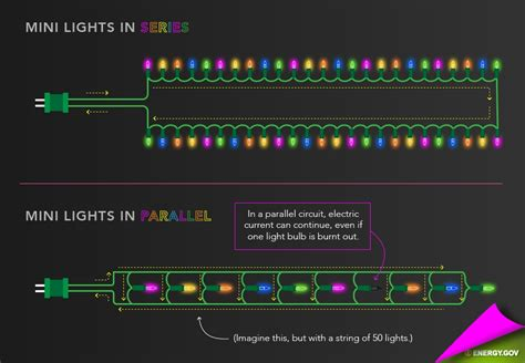 3 wire led lights wiring diagram