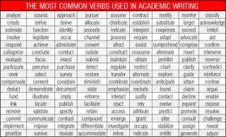 the most common verbs used in academic writing