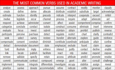 Why Should Verbs Be Used In Writing A Resume by The Most Common Verbs Used In Academic Writing 1