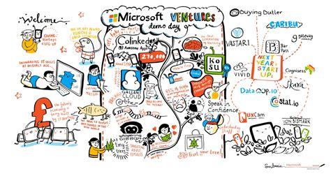 Mba Ms Media Ventures by Kick Started Microsoft Ventures Accelerator Demo