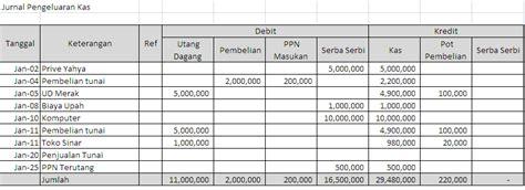 akuntansi smk n 1 negara laporan arus kas metode langsung