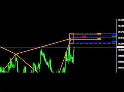gartley pattern youtube harmonic trading the gartley pattern amp emerging