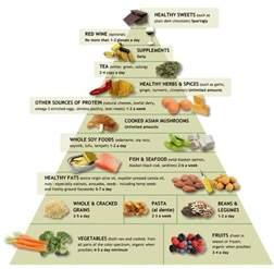 menu for diabetic pre diabetes diet menu diabetes diet food cool facts tips techniques
