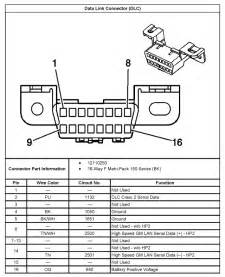 wiring diagram obd ii wiring 2002 chevy 2500hd autos post
