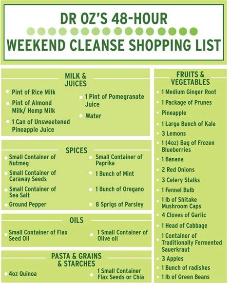 Vegan Detox Phase by Shopping List For Weekend Cleanses Ideas