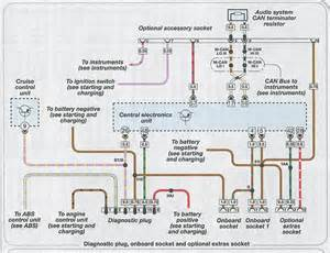 bmw f800gs wiring diagram f800gs bmw free wiring diagrams