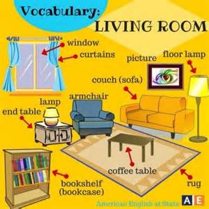 Is Livingroom One Word Im 225 Genes Con Las Partes Del Comedor En Ingles Para Aprender