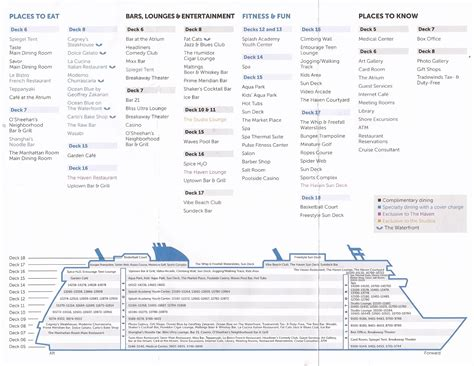 Norwegian Breakaway Floor Plan | norwegian breakaway deck plan