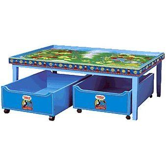 The Tank Engine Table kid trips northern virginia kid trips family travel