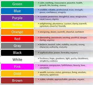 what are the colors of a mood ring 1000 ideas about mood rings on flower jewelry
