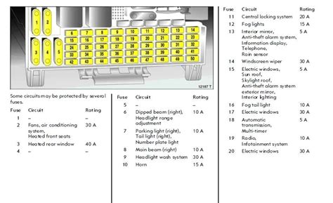 opel zafira 2005 fuse box wiring diagram with description