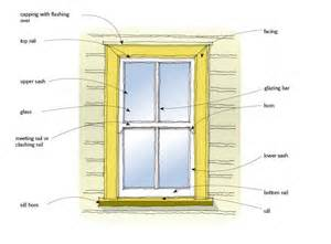 Cross Hipped Roof Design Windows Branz Renovate