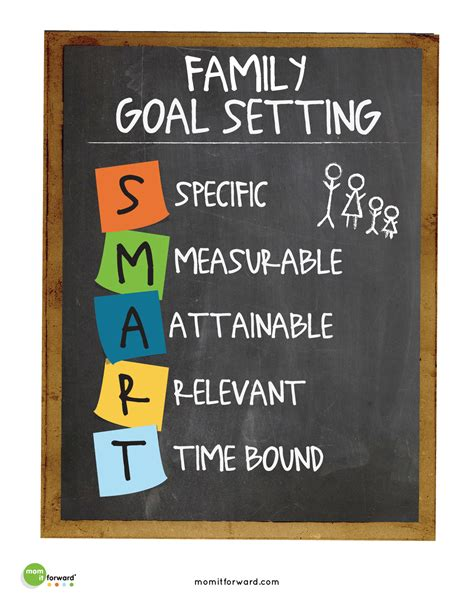 family goal setting printable mom  forwardmom