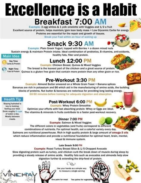 Healthy Habits For A Healthy Healthy Habit Heathy