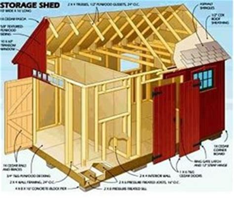 Building A 8x12 Shed by Free 8 X 12 Shed Plans Choosing The Shed Plans 4