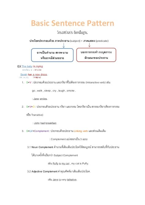 sentence pattern and their exles แกรมม า 33 หน า