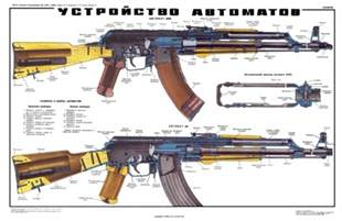 ak 47 akm assault cutaway rifle poster russian legacy