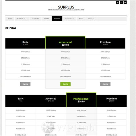 surplus wordpress theme by themeforest wphub