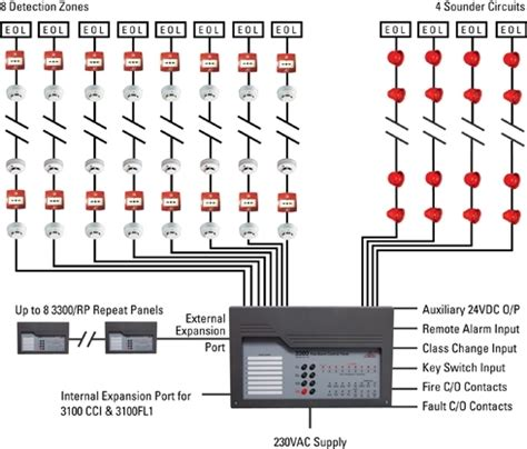 alarm wiring diagram addressable efcaviation