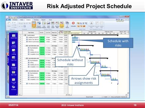 Gas Scheduler by Riskyproject For And Gas Industry