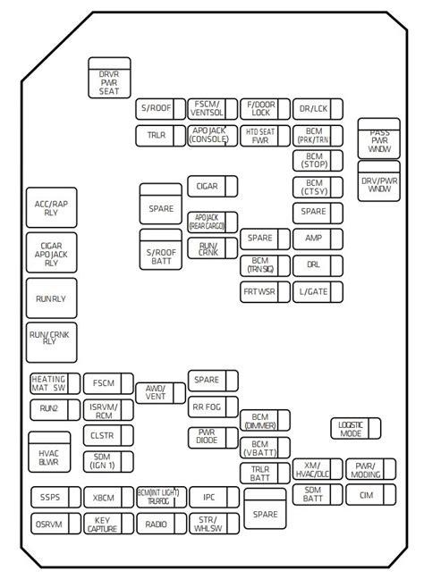 chevrolet captiva   fuse box diagram auto genius