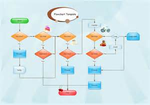 microsoft office flowchart template microsoft office flow chart templates
