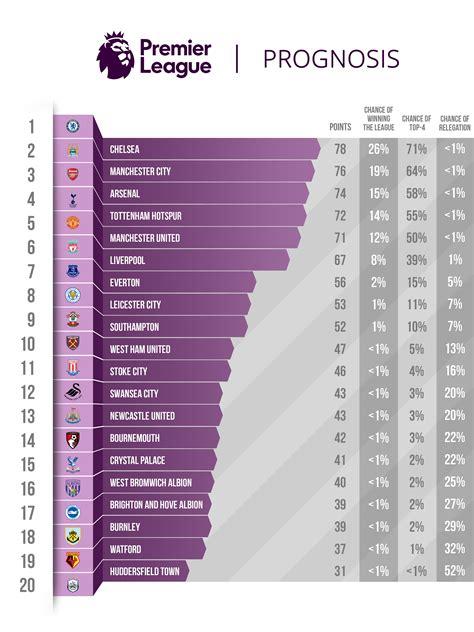 epl table fixtures 2017 la liga premier league table 2017 brokeasshome com