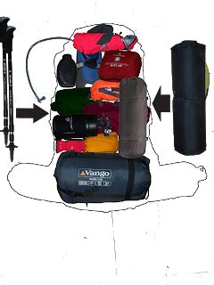 Sleeping Bag Eiger B 045 electronic mountain leader expedition loadout