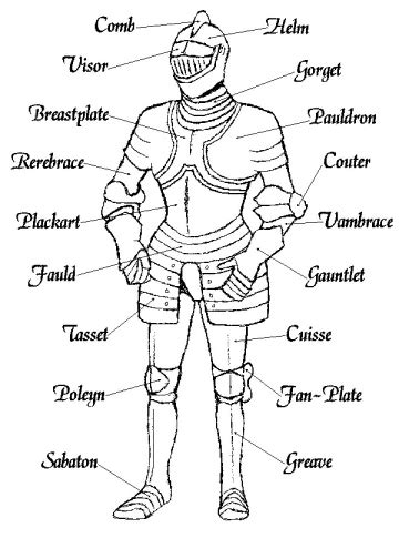 armor diagram armor reference armour plate armour