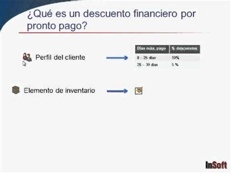 descuento comercial enciclopedia financiera programa contable contapyme 191 qu 233 es un descuento