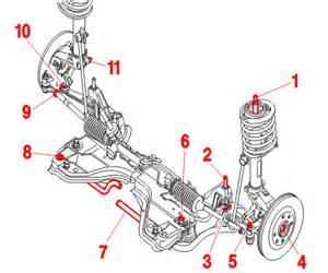 Peugeot 206 Suspension 1 N12559 Fixation De Tige D Amortisseur