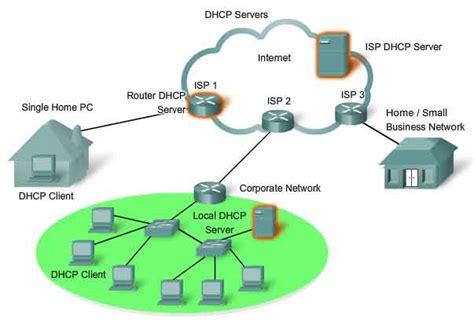 home server network design 100 home server network design intek u2013 network