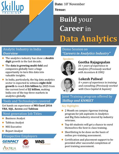 Mba In Data Analytics In India by Data Analytics In India Word Template Best