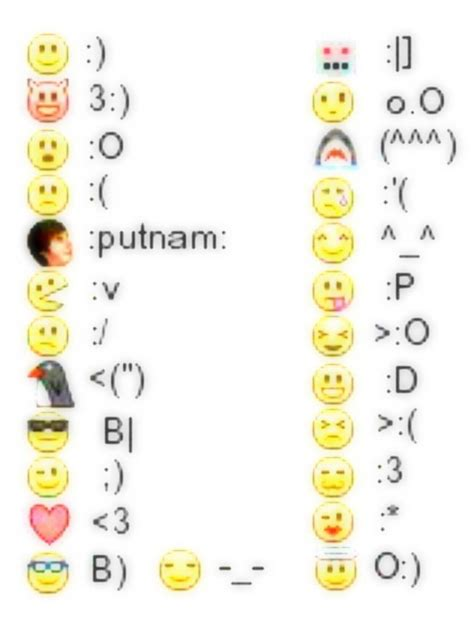 imagenes de signos musicales para facebook los emoticonos son tattoo pictures to pin on pinterest