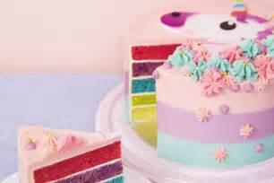 diy emoji cake party pieces blog amp inspiration